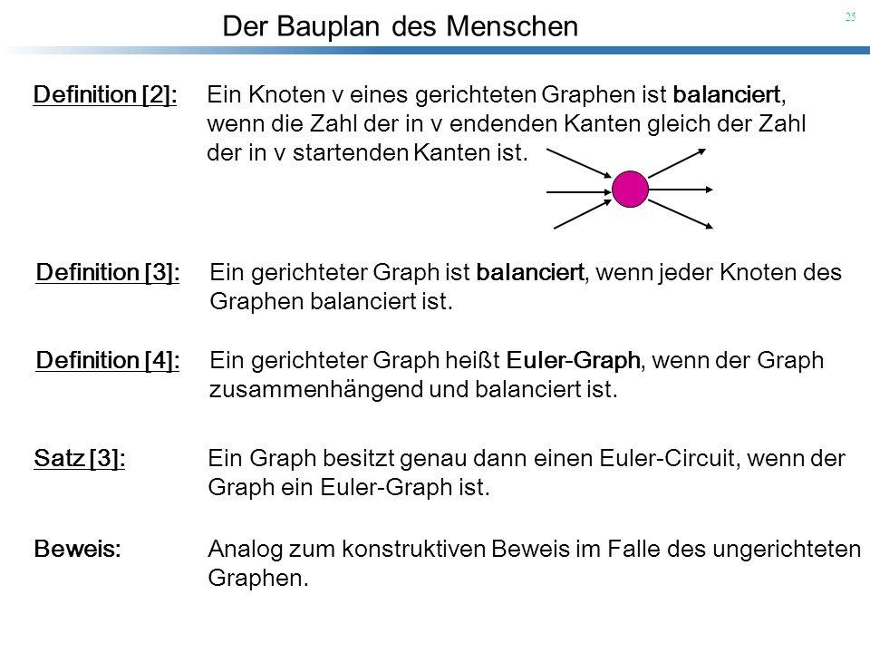 Definition [2]: Ein Knoten v eines gerichteten Graphen ist balanciert,